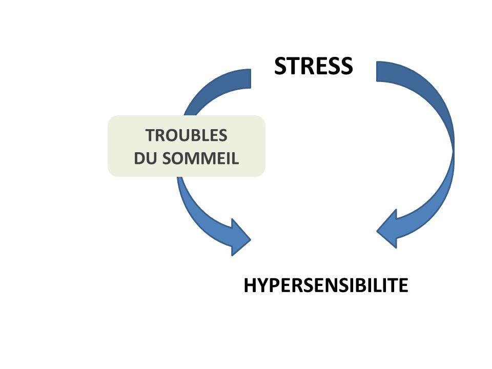 STRESS HYPERSENSIBILITE TROUBLES DU SOMMEIL