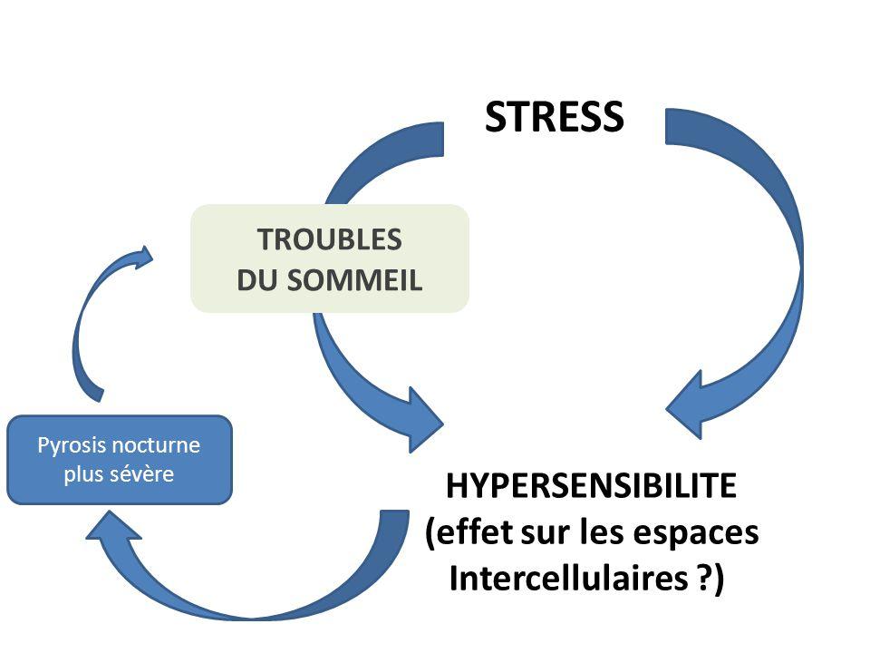 STRESS HYPERSENSIBILITE (effet sur les espaces Intercellulaires ?) TROUBLES DU SOMMEIL Pyrosis nocturne plus sévère