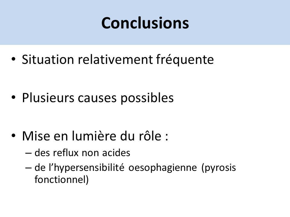 Conclusions Situation relativement fréquente Plusieurs causes possibles Mise en lumière du rôle : – des reflux non acides – de l'hypersensibilité oesophagienne (pyrosis fonctionnel)