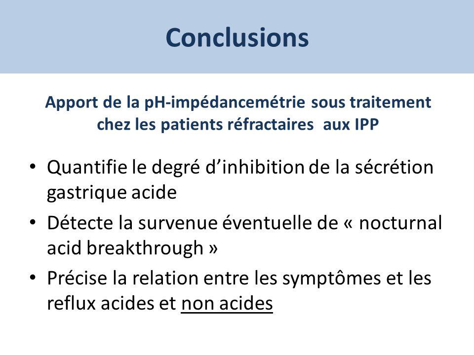 Conclusions Quantifie le degré d'inhibition de la sécrétion gastrique acide Détecte la survenue éventuelle de « nocturnal acid breakthrough » Précise