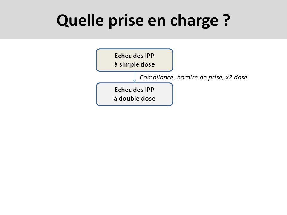 Quelle prise en charge ? Echec des IPP à simple dose Echec des IPP à double dose Compliance, horaire de prise, x2 dose