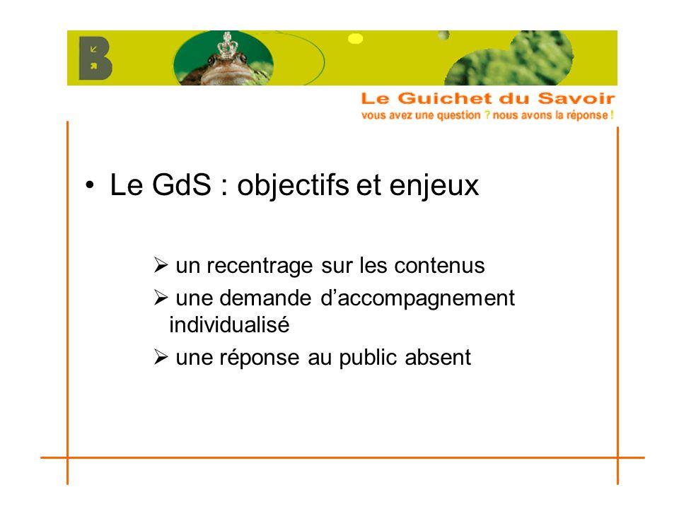 Le GdS : objectifs et enjeux  un recentrage sur les contenus  une demande d'accompagnement individualisé  une réponse au public absent