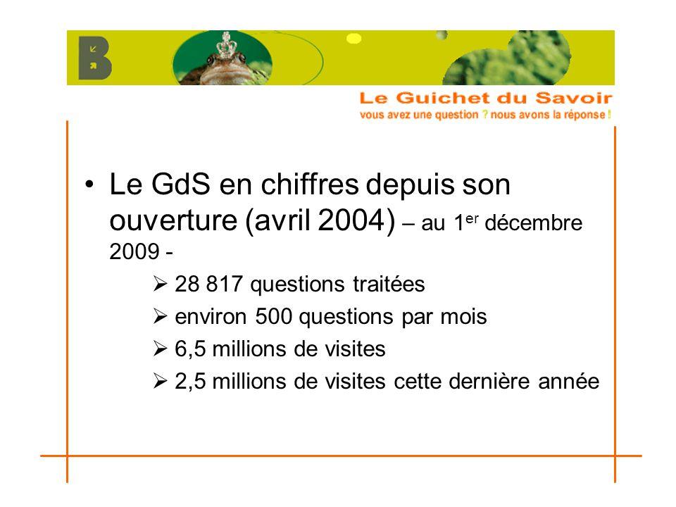 Le GdS en chiffres depuis son ouverture (avril 2004) – au 1 er décembre 2009 -  28 817 questions traitées  environ 500 questions par mois  6,5 mill