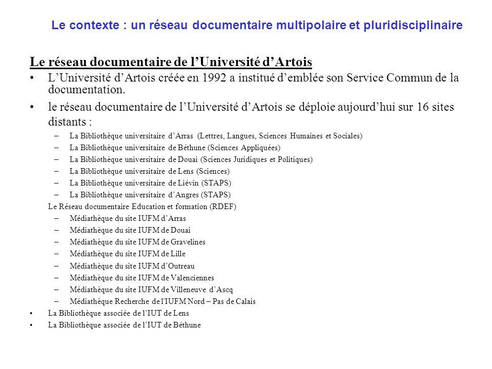 Présentation du dispositif Présentation du dispositif http://visualcatalog.univ-artois.fr/vc2