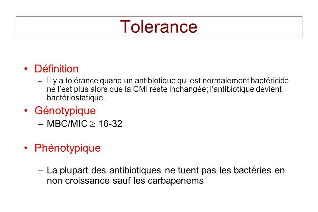 Tolerance Définition –Il y a tolérance quand un antibiotique qui est normalement bactéricide ne l'est plus alors que la CMI reste inchangée; l'antibio