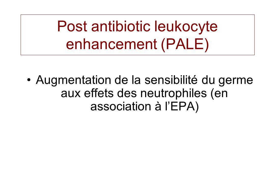 Post antibiotic leukocyte enhancement (PALE) Augmentation de la sensibilité du germe aux effets des neutrophiles (en association à l'EPA)