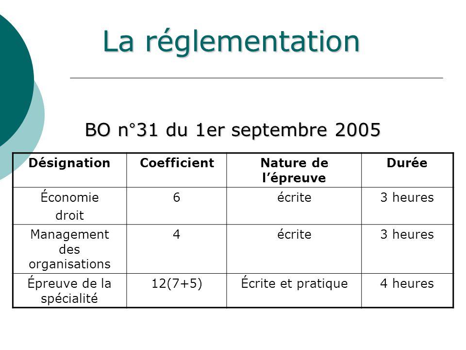 La réglementation DésignationCoefficientNature de l'épreuve Durée Économie droit 6écrite3 heures Management des organisations 4écrite3 heures Épreuve de la spécialité 12(7+5)Écrite et pratique4 heures BO n°31 du 1er septembre 2005