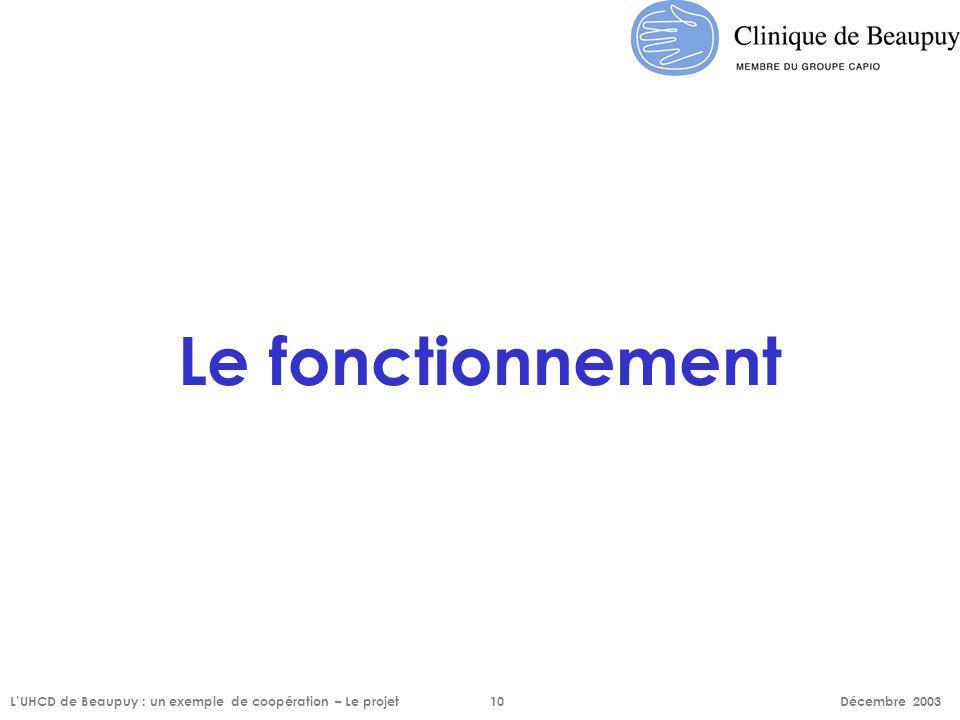 Le fonctionnement L'UHCD de Beaupuy : un exemple de coopération – Le projet10 Décembre 2003