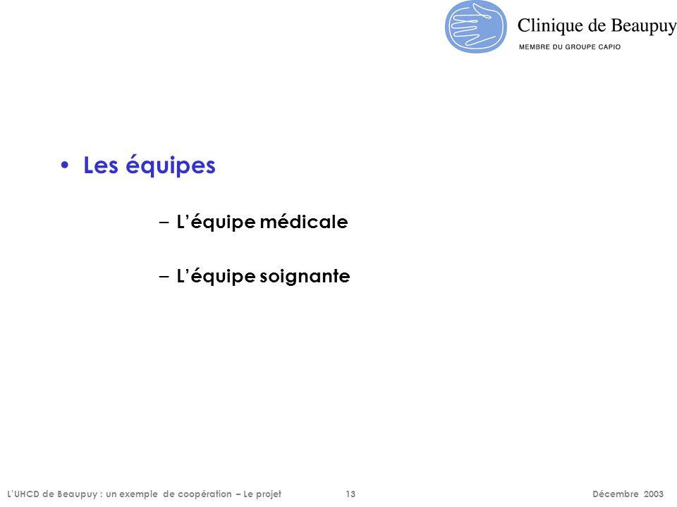 Les équipes – L'équipe médicale – L'équipe soignante L'UHCD de Beaupuy : un exemple de coopération – Le projet13 Décembre 2003