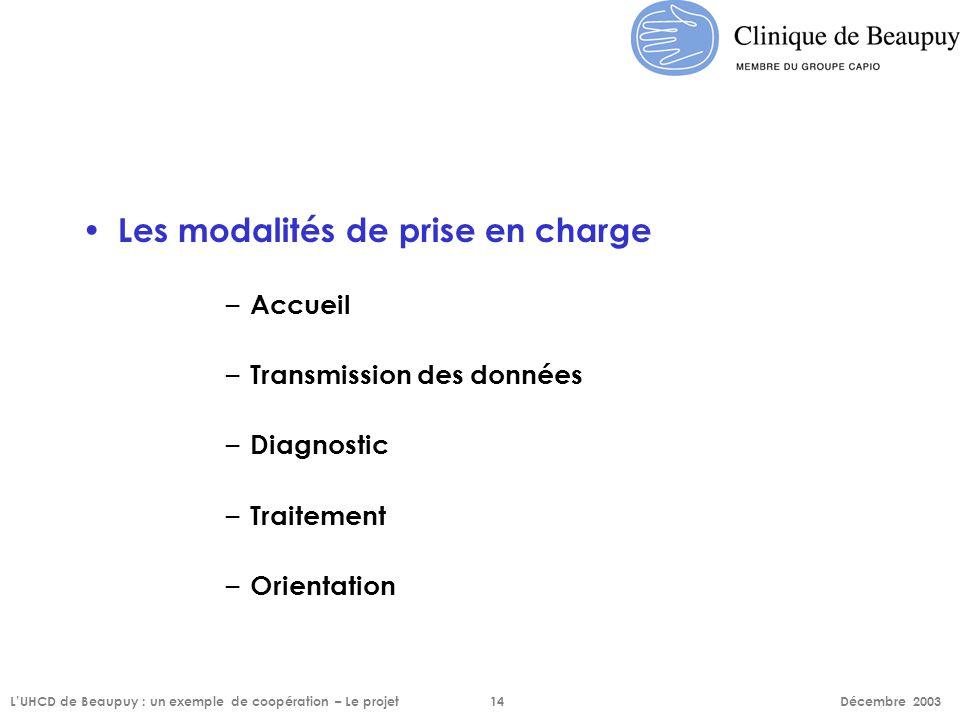 Les modalités de prise en charge – Accueil – Transmission des données – Diagnostic – Traitement – Orientation L'UHCD de Beaupuy : un exemple de coopér