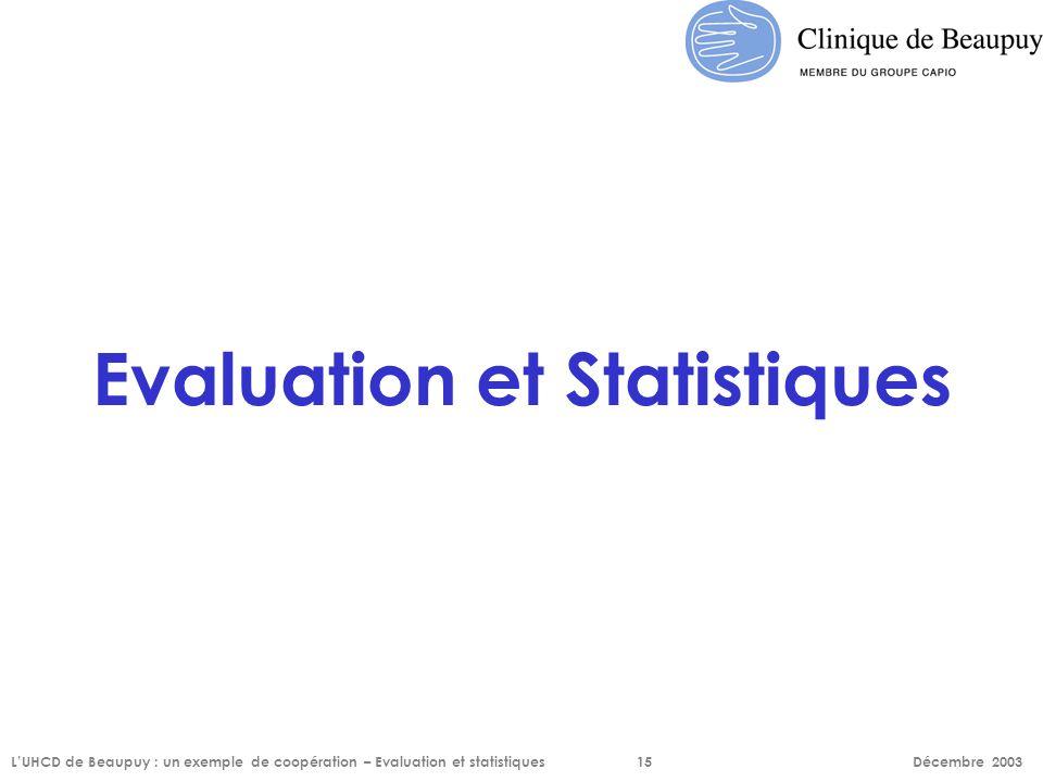 Evaluation et Statistiques L'UHCD de Beaupuy : un exemple de coopération – Evaluation et statistiques15 Décembre 2003