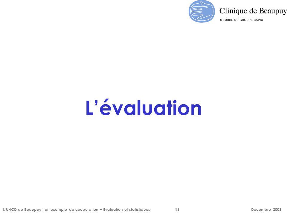 L'évaluation L'UHCD de Beaupuy : un exemple de coopération – Evaluation et statistiques16 Décembre 2003