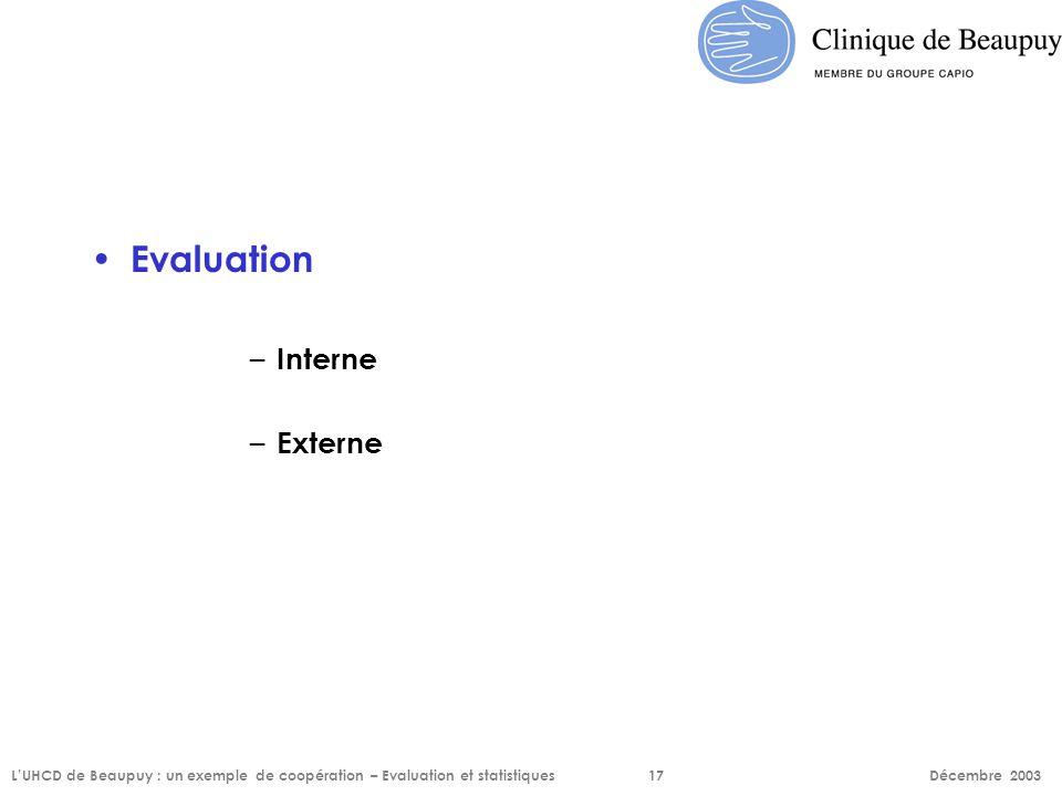 Evaluation – Interne – Externe L'UHCD de Beaupuy : un exemple de coopération – Evaluation et statistiques17 Décembre 2003
