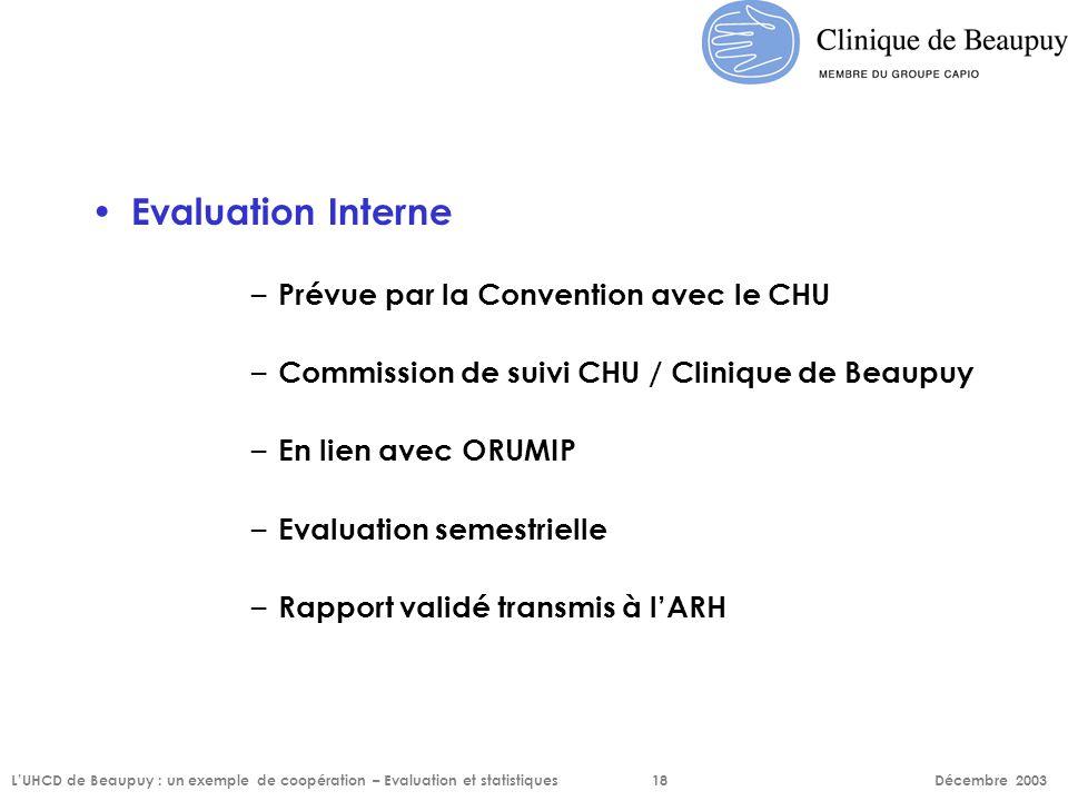 Evaluation Interne – Prévue par la Convention avec le CHU – Commission de suivi CHU / Clinique de Beaupuy – En lien avec ORUMIP – Evaluation semestrie