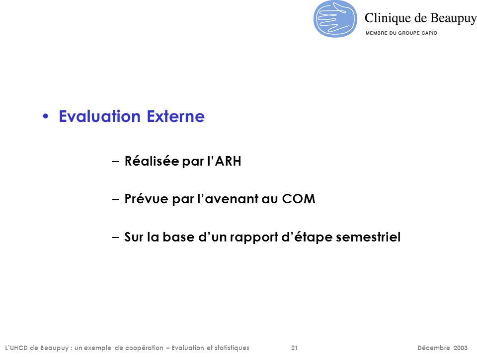 Evaluation Externe – Réalisée par l'ARH – Prévue par l'avenant au COM – Sur la base d'un rapport d'étape semestriel L'UHCD de Beaupuy : un exemple de