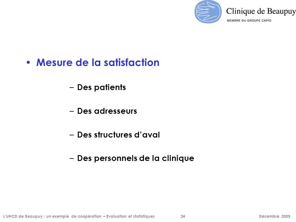Mesure de la satisfaction – Des patients – Des adresseurs – Des structures d'aval – Des personnels de la clinique L'UHCD de Beaupuy : un exemple de co