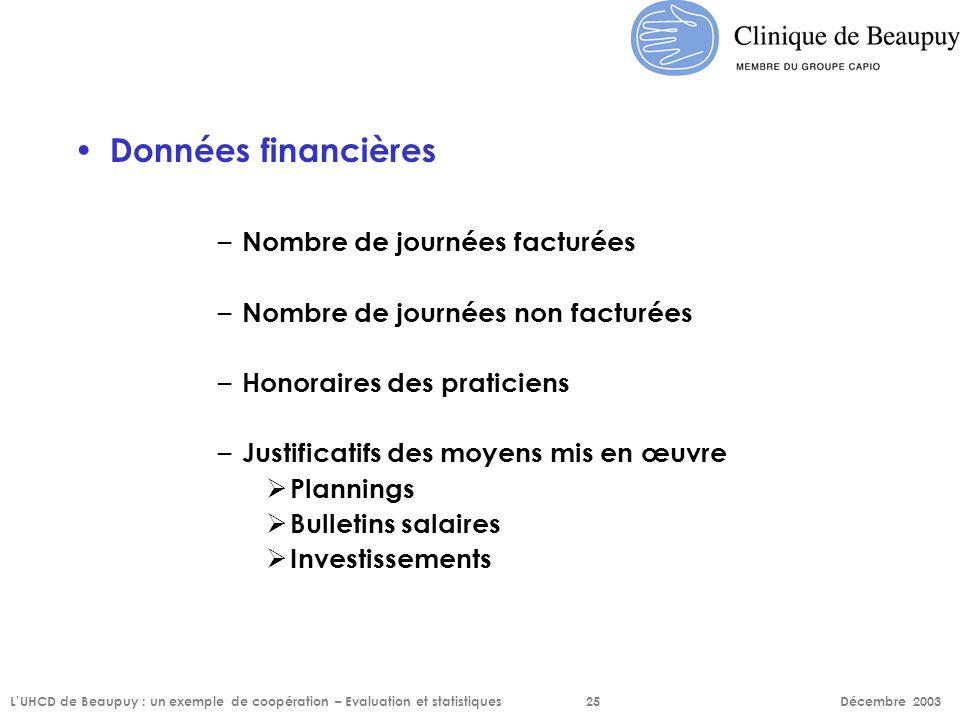 Données financières – Nombre de journées facturées – Nombre de journées non facturées – Honoraires des praticiens – Justificatifs des moyens mis en œu
