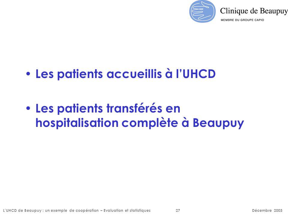 Les patients accueillis à l'UHCD Les patients transférés en hospitalisation complète à Beaupuy L'UHCD de Beaupuy : un exemple de coopération – Evaluat