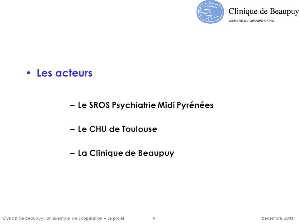 Les acteurs – Le SROS Psychiatrie Midi Pyrénées – Le CHU de Toulouse – La Clinique de Beaupuy L'UHCD de Beaupuy : un exemple de coopération – Le proje