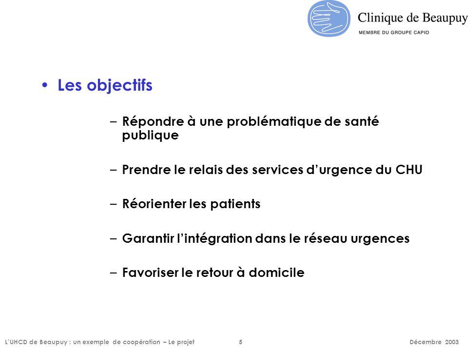 Les objectifs – Répondre à une problématique de santé publique – Prendre le relais des services d'urgence du CHU – Réorienter les patients – Garantir