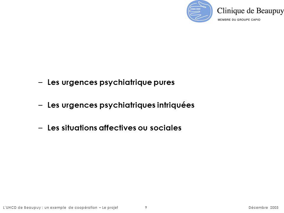 – Les urgences psychiatrique pures – Les urgences psychiatriques intriquées – Les situations affectives ou sociales L'UHCD de Beaupuy : un exemple de