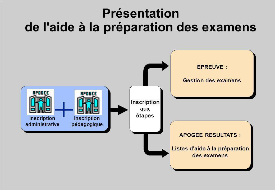 Présentation de l'aide à la préparation des examens EPREUVE : Gestion des examens EPREUVE : Gestion des examens APOGEE RESULTATS : Listes d'aide à la