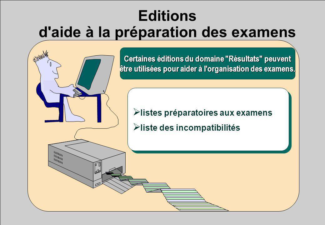 Editions d'aide à la préparation des examens Certaines éditions du domaine
