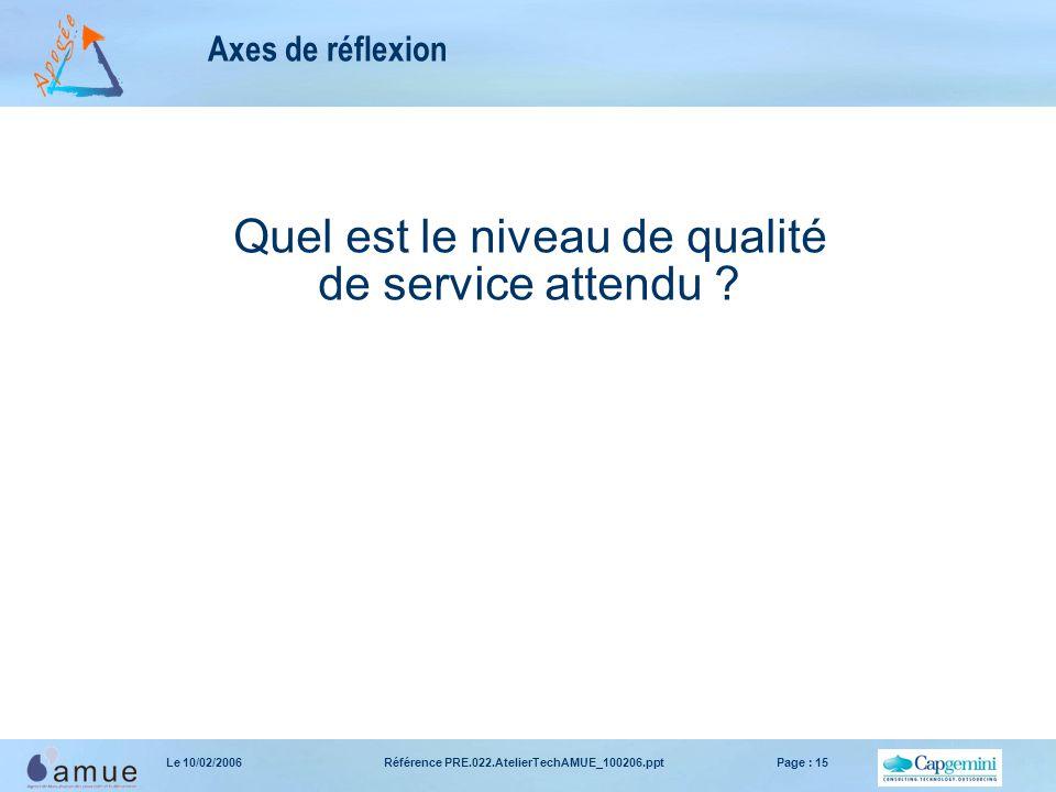 Référence PRE.022.AtelierTechAMUE_100206.pptPage : 15Le 10/02/2006 Axes de réflexion Quel est le niveau de qualité de service attendu