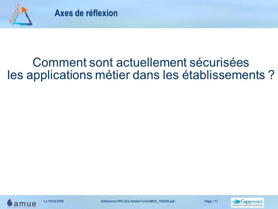 Référence PRE.022.AtelierTechAMUE_100206.pptPage : 17Le 10/02/2006 Axes de réflexion Comment sont actuellement sécurisées les applications métier dans les établissements ?