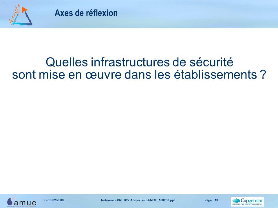 Référence PRE.022.AtelierTechAMUE_100206.pptPage : 18Le 10/02/2006 Axes de réflexion Quelles infrastructures de sécurité sont mise en œuvre dans les établissements ?