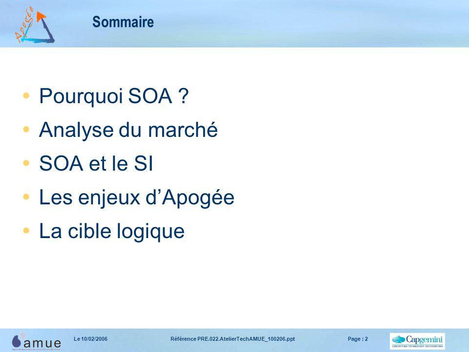 Référence PRE.022.AtelierTechAMUE_100206.pptPage : 2Le 10/02/2006 Sommaire  Pourquoi SOA .