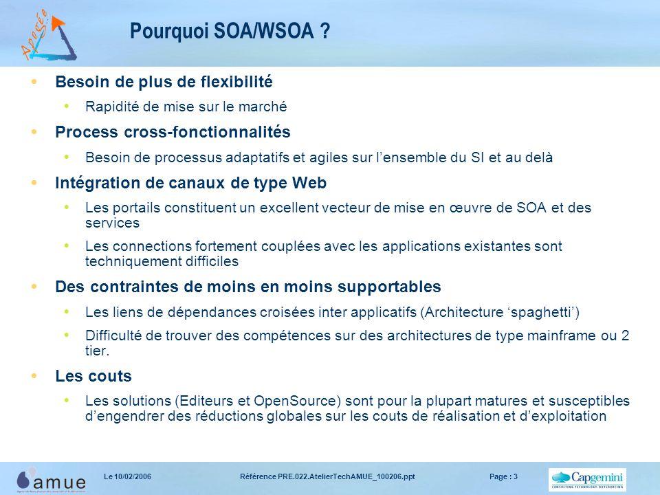 Référence PRE.022.AtelierTechAMUE_100206.pptPage : 3Le 10/02/2006 Pourquoi SOA/WSOA .