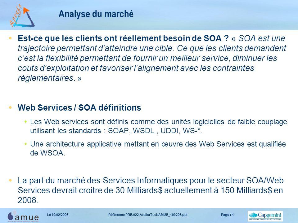 Référence PRE.022.AtelierTechAMUE_100206.pptPage : 4Le 10/02/2006 Analyse du marché  Est-ce que les clients ont réellement besoin de SOA .