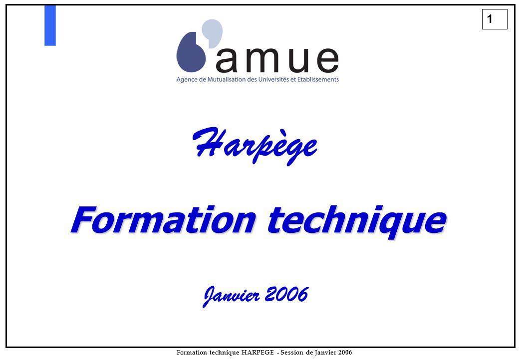 1 Formation technique HARPEGE - Session de Janvier 2006 Harpège Formation technique Janvier 2006