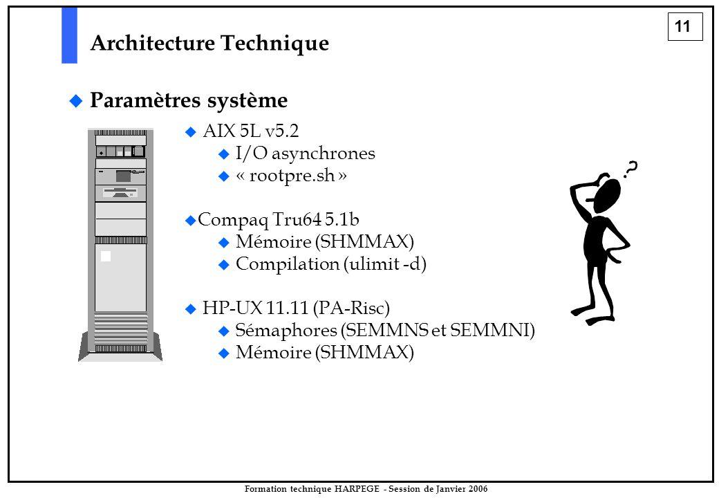 11 Formation technique HARPEGE - Session de Janvier 2006 Architecture Technique   Paramètres système   AIX 5L v5.2   I/O asynchrones   « rootpre.sh »   Compaq Tru64 5.1b   Mémoire (SHMMAX)   Compilation (ulimit -d)   HP-UX 11.11 (PA-Risc)   Sémaphores (SEMMNS et SEMMNI)   Mémoire (SHMMAX)