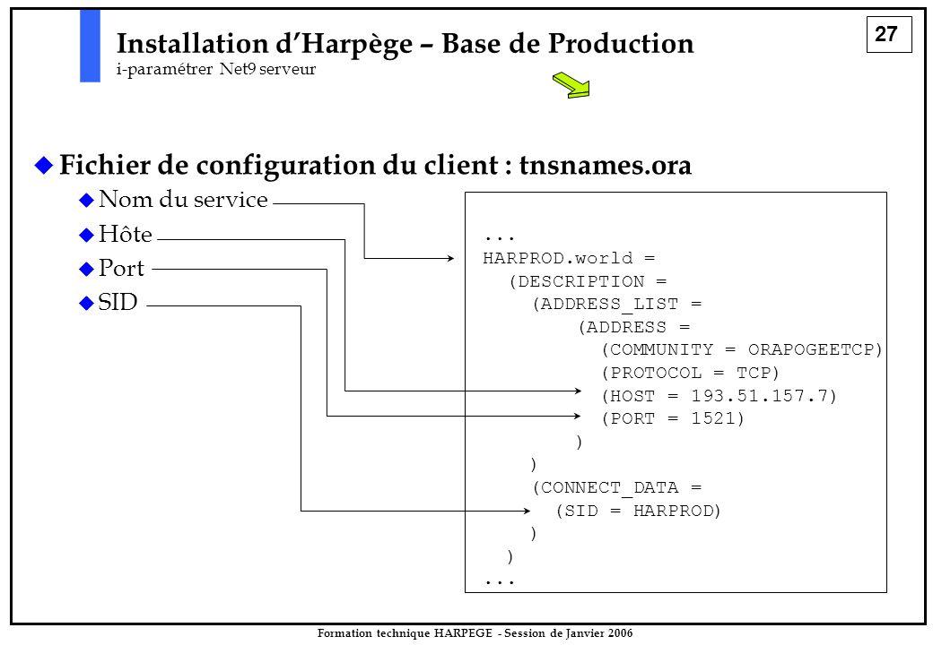 27 Formation technique HARPEGE - Session de Janvier 2006   Fichier de configuration du client : tnsnames.ora Installation d'Harpège – Base de Production i-paramétrer Net9 serveur...