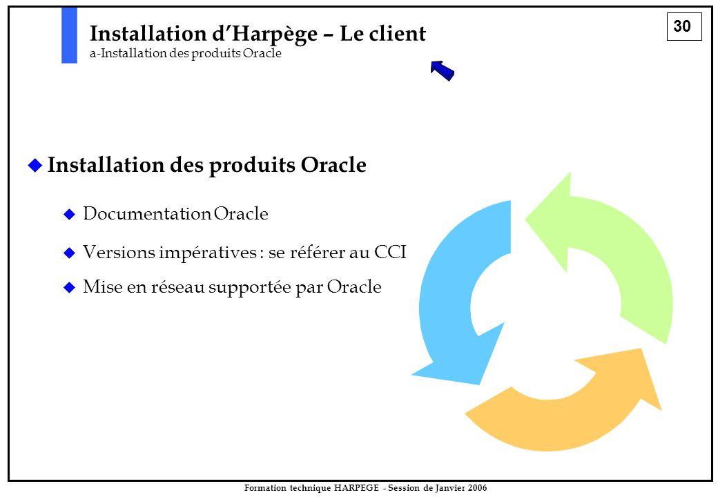 30 Formation technique HARPEGE - Session de Janvier 2006   Installation des produits Oracle Installation d'Harpège – Le client a-Installation des produits Oracle   Documentation Oracle   Versions impératives : se référer au CCI   Mise en réseau supportée par Oracle
