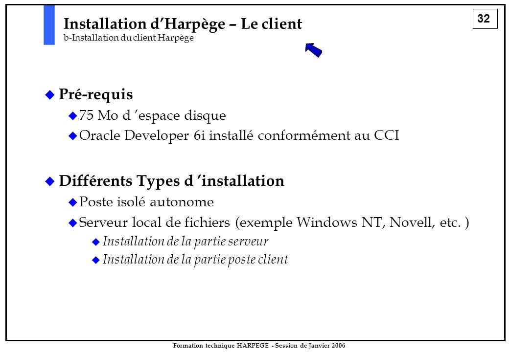 32 Formation technique HARPEGE - Session de Janvier 2006  Pré-requis  75 Mo d 'espace disque  Oracle Developer 6i installé conformément au CCI  Différents Types d 'installation  Poste isolé autonome  Serveur local de fichiers (exemple Windows NT, Novell, etc.