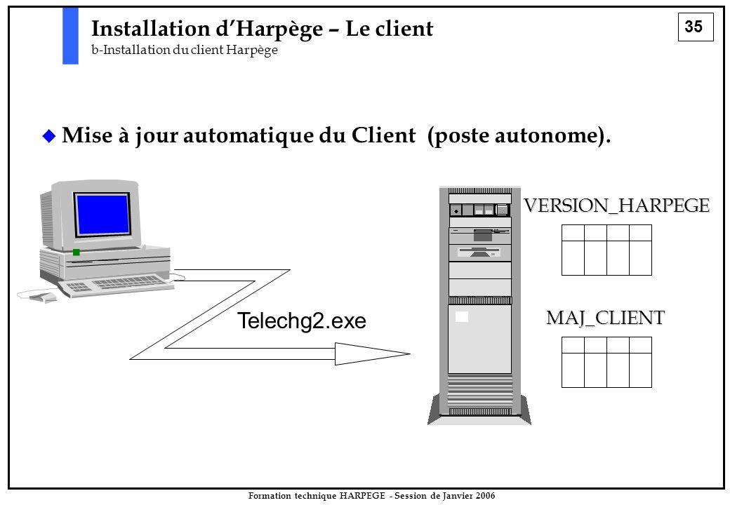 35 Formation technique HARPEGE - Session de Janvier 2006 Installation d'Harpège – Le client b-Installation du client Harpège   Mise à jour automatique du Client (poste autonome).