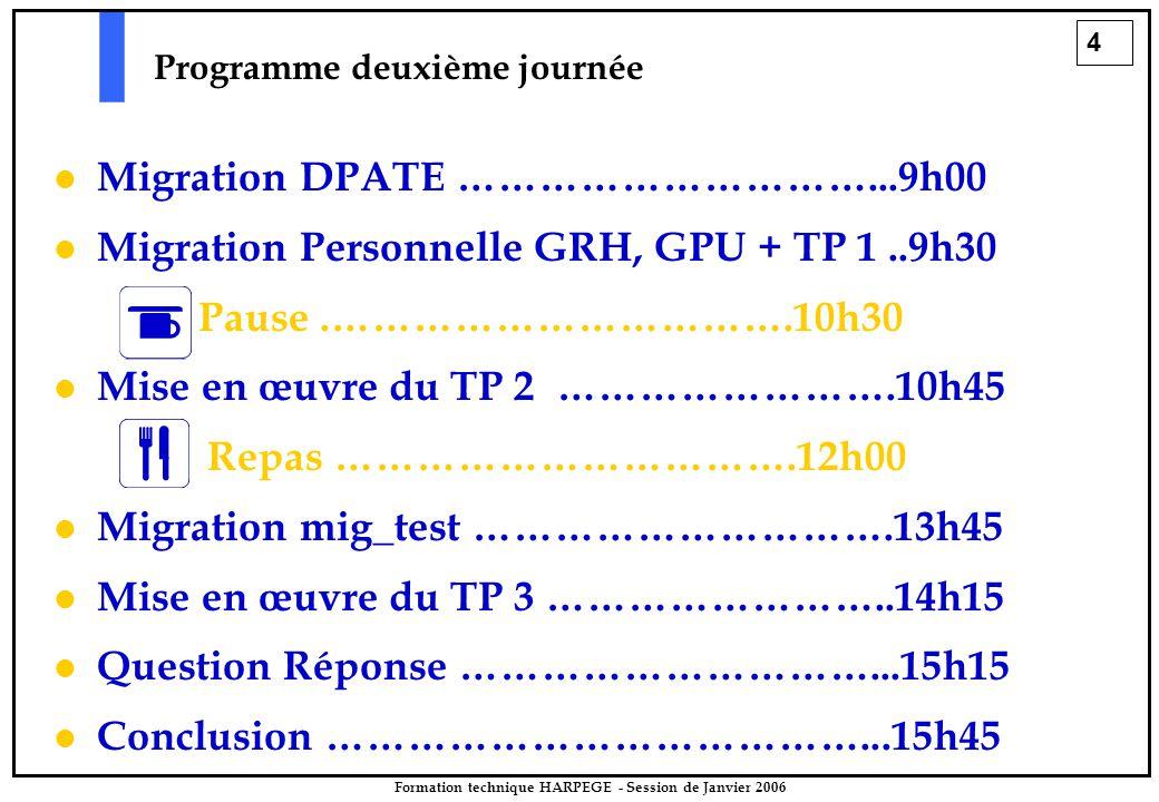 4 Formation technique HARPEGE - Session de Janvier 2006 Migration DPATE …………………………...9h00 Migration Personnelle GRH, GPU + TP 1..9h30 Pause.…………………………….10h30 Mise en œuvre du TP 2 …………………….10h45 Repas …………………………….12h00 Migration mig_test ………………………….13h45 Mise en œuvre du TP 3 ……………………..14h15 Question Réponse …………………………...15h15 Conclusion …………………………………...15h45 Programme deuxième journée