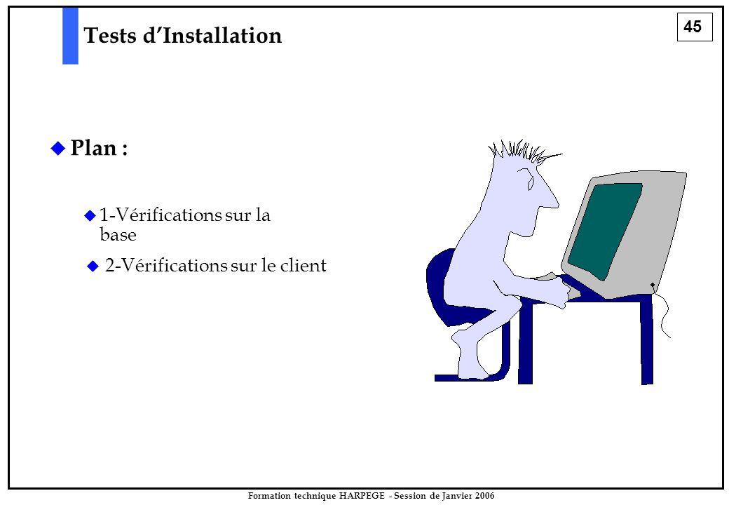 45 Formation technique HARPEGE - Session de Janvier 2006  Plan :  1-Vérifications sur la base Tests d'Installation   2-Vérifications sur le client