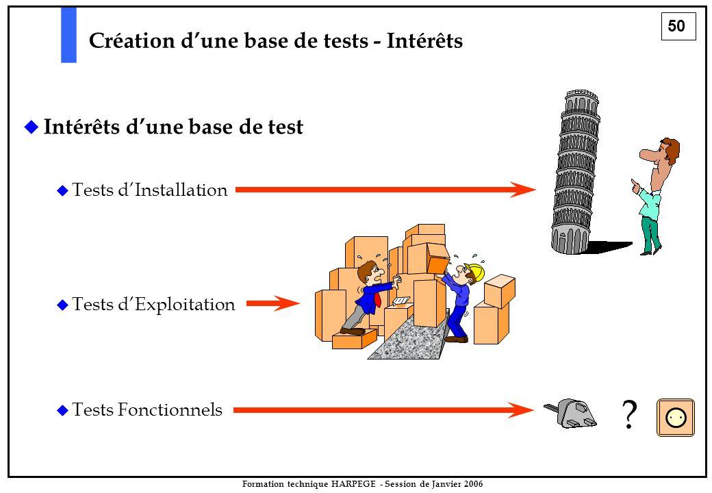 50 Formation technique HARPEGE - Session de Janvier 2006 Création d'une base de tests - Intérêts   Intérêts d'une base de test   Tests d'Installation   Tests d'Exploitation   Tests Fonctionnels ?