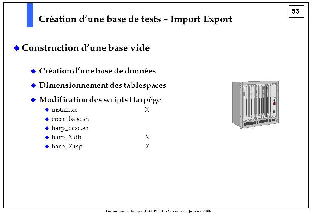 53 Formation technique HARPEGE - Session de Janvier 2006   Construction d'une base vide Création d'une base de tests – Import Export  Création d'une base de données  Dimensionnement des tablespaces  Modification des scripts Harpège  install.shX  creer_base.sh  harp_base.sh  harp_X.dbX  harp_X.tspX