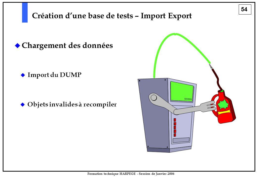 54 Formation technique HARPEGE - Session de Janvier 2006   Chargement des données  Import du DUMP Création d'une base de tests – Import Export   Objets invalides à recompiler