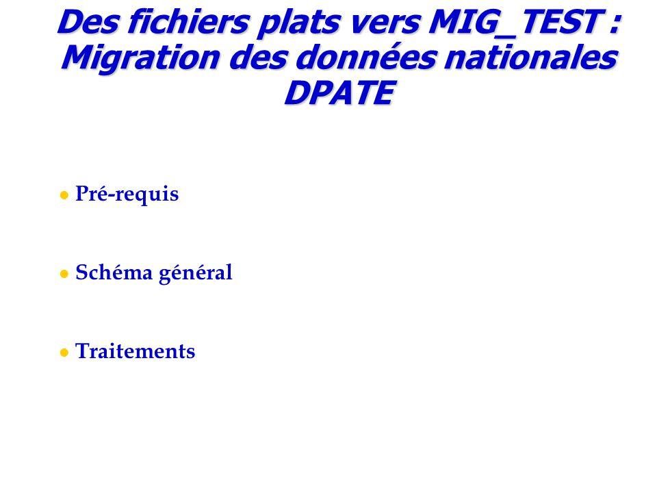 Des fichiers plats vers MIG_TEST : Migration des données nationales DPATE Pré-requis Schéma général Traitements