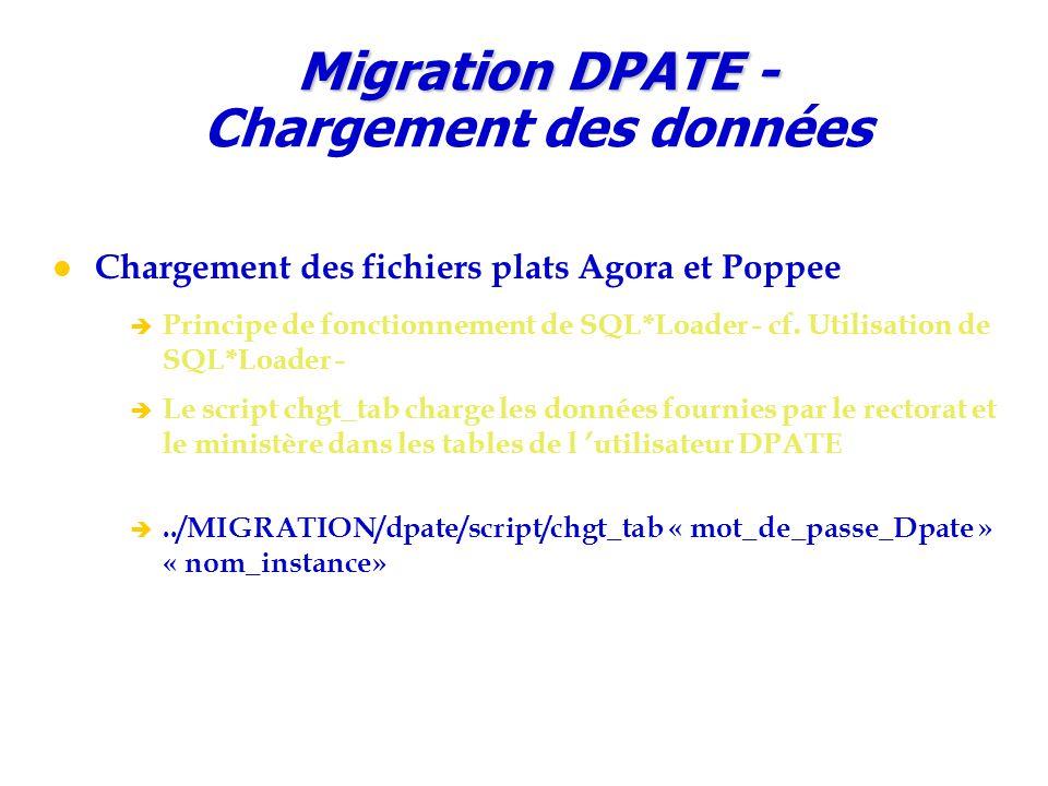 Chargement des fichiers plats Agora et Poppee è Principe de fonctionnement de SQL*Loader - cf. Utilisation de SQL*Loader - è Le script chgt_tab charge