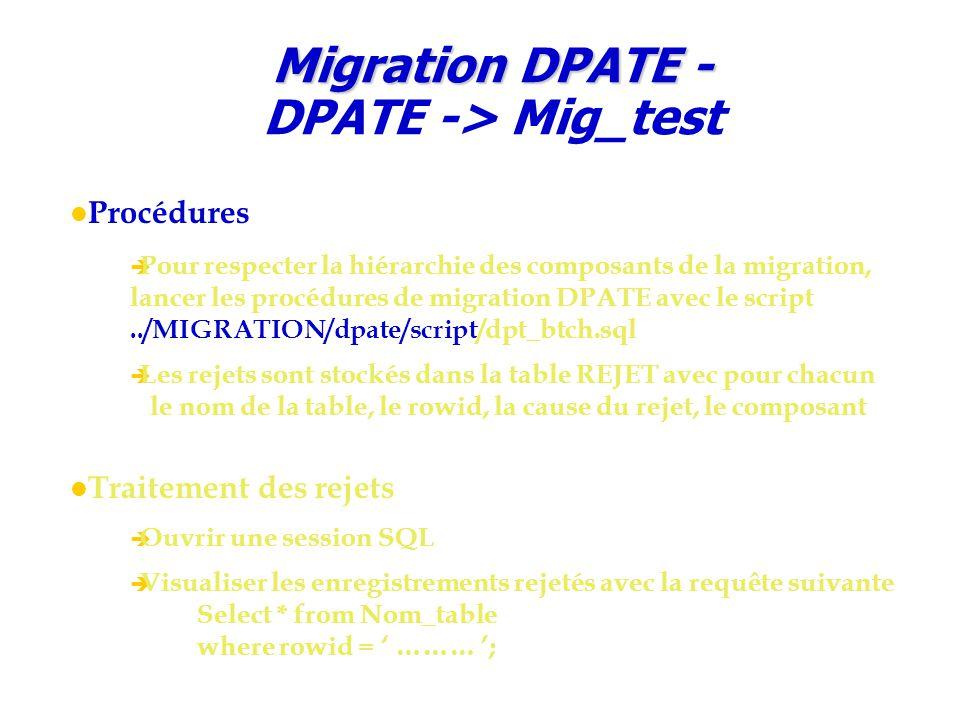 Procédures è Pour respecter la hiérarchie des composants de la migration, lancer les procédures de migration DPATE avec le script../MIGRATION/dpate/script/dpt_btch.sql è Les rejets sont stockés dans la table REJET avec pour chacun le nom de la table, le rowid, la cause du rejet, le composant Traitement des rejets  Ouvrir une session SQL  Visualiser les enregistrements rejetés avec la requête suivante Select * from Nom_table where rowid = ' ……… '; Migration DPATE - DPATE -> Mig_test