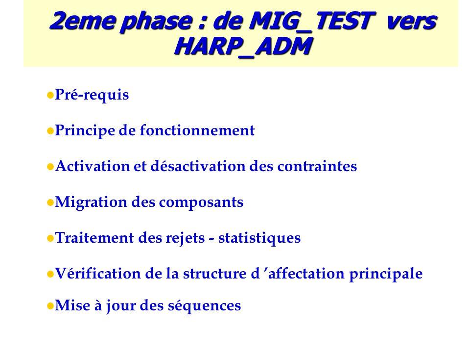2eme phase : de MIG_TEST vers HARP_ADM Pré-requis Principe de fonctionnement Activation et désactivation des contraintes Migration des composants Traitement des rejets - statistiques Vérification de la structure d 'affectation principale Mise à jour des séquences