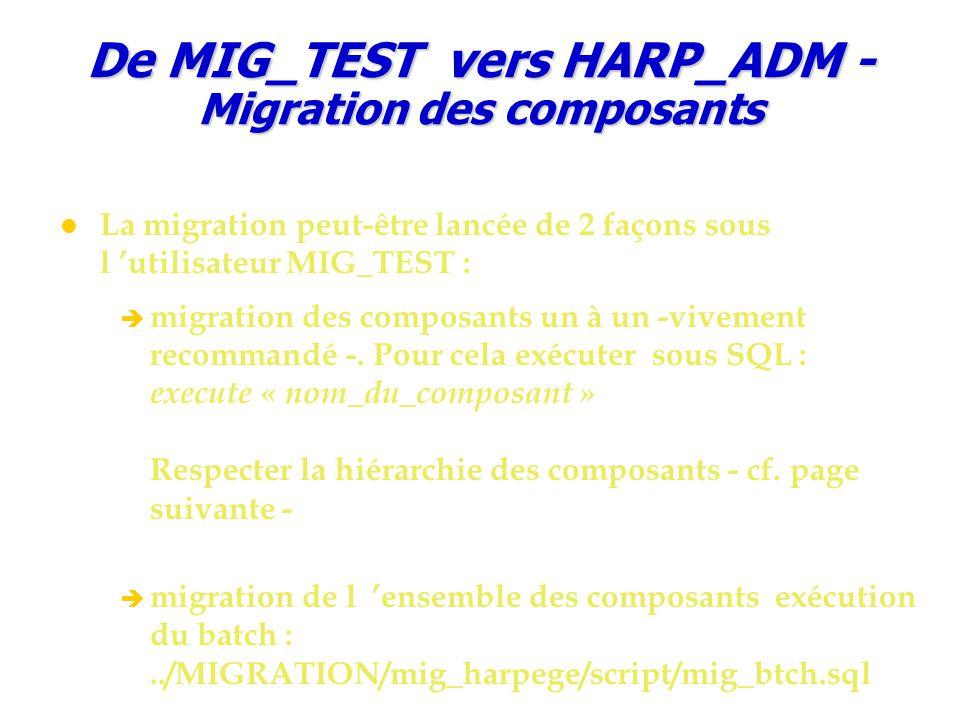 De MIG_TEST vers HARP_ADM - Migration des composants La migration peut-être lancée de 2 façons sous l 'utilisateur MIG_TEST :  migration des composan