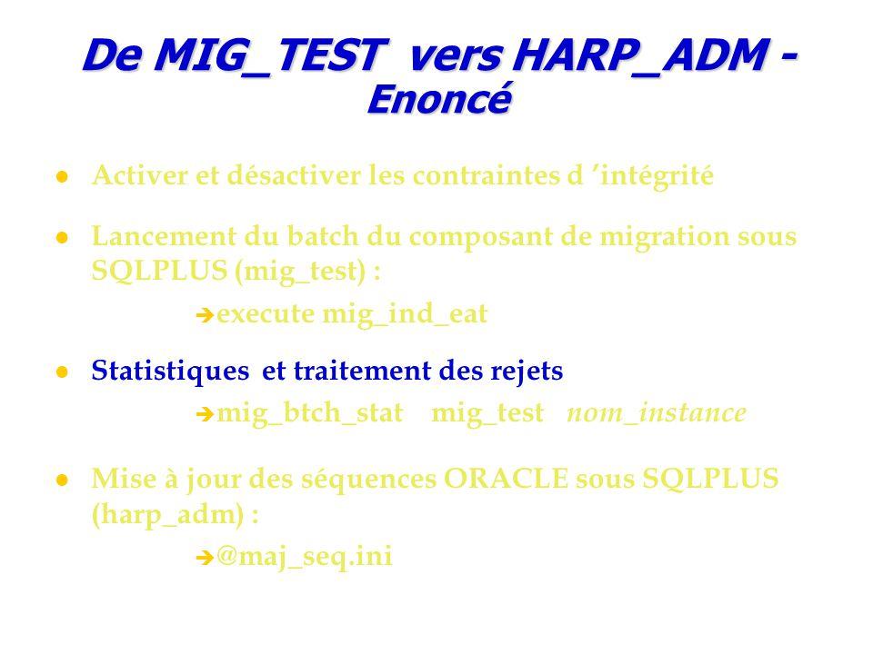 De MIG_TEST vers HARP_ADM - Enoncé Activer et désactiver les contraintes d 'intégrité Lancement du batch du composant de migration sous SQLPLUS (mig_test) :  execute mig_ind_eat Statistiques et traitement des rejets  mig_btch_stat mig_test nom_instance Mise à jour des séquences ORACLE sous SQLPLUS (harp_adm) :  @maj_seq.ini